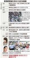 香港市民ら抵抗に苦心 国安法施行3カ月の国慶節デモ