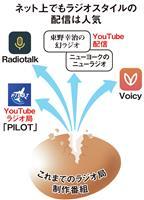 月収100万円の新ビジネス ラジオスタイルの可能性