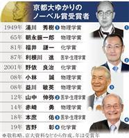 ノーベル賞 京大ゆかりの研究者、3年連続受賞なるか