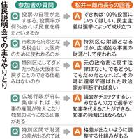 大阪都構想の住民説明会 質疑応答のため時間延長も