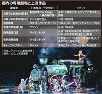 劇団四季 コロナ下の新モデル創出 16年ぶりオリジナル新作