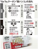 《独自》GoToクーポンも「脱ハンコ」 国交省が月内に印影データ配布検討