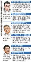 菅首相「肝煎り」3閣僚、グイグイ動いた1カ月