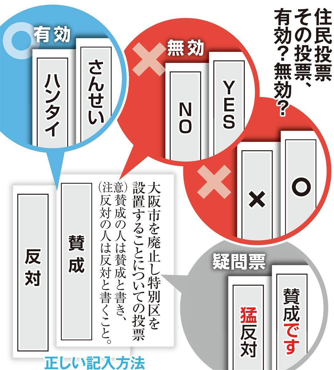 投票 大阪 住民