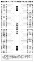 春高バレー埼玉県予選、組み合わせ決定 11月6日から80校が熱戦