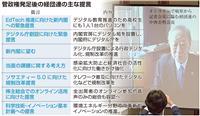 【経済インサイド】新政権で成長会議メンバー外れた経団連 異例の提言ラッシュの背景