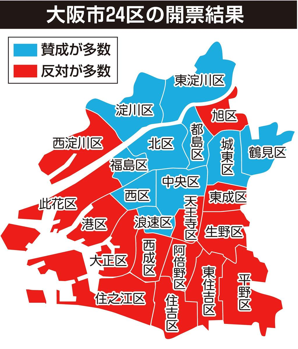 【大阪都構想】松井市長引退表明、次期衆院選の党勢にも影響 - 産経ニュース