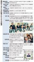 【めぐみさんへの手紙】横田滋さん死去で親世代2人に