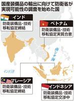 インド、ASEANで国産装備品輸出の実現可能性調査 防衛省