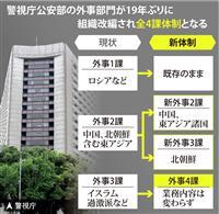 中国、北朝鮮を個別担当課に 警視庁外事課が19年ぶり組織改編のワケ