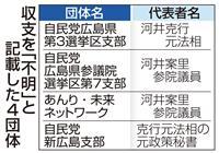河井夫妻、昨年収支不明 広島県選管の公開報告書