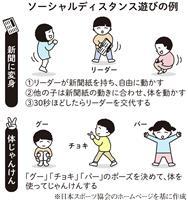 【新型コロナ 幼児への影響(下)】歩数、最大で6割減 身体を動かせる工夫を