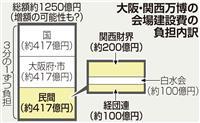大阪万博承認も会場建設費めぐり関西財界と政府に溝 経団連への不満も