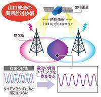 山口発「電波維新」 技術革新が生むラジオ回帰への期待