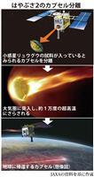 はやぶさ2 カプセルの分離成功 地球帰還へ
