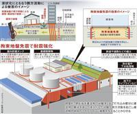 【耐震の新技術】(上)南海トラフ地震で懸念の液状化対策 鋼矢板で壁