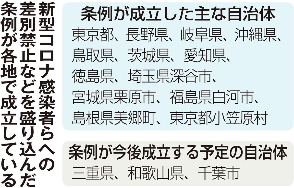 県 感染 和歌山 コロナ