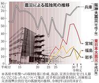 【復興日本 序章 コロナと災害】(上)感染予防が孤立を深める