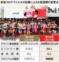 人数制限、無観客…コロナ禍で変わるマラソン