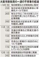 「住民投票に影響あった」 都構想試算で大阪市が謝罪