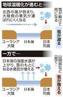 新潟立ち往生の大雪は温暖化の影響? 国がスパコンで研究へ