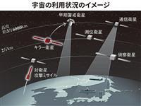 宇宙で増大する脅威 進む対衛星兵器開発 防衛省の能力強化急務