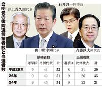 【2021衆院選】公明 選挙区転出厳しい戦い 広島3区で与党内しこりも