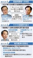 【令和3年 経済展望】(4)金融 低金利、事業領域広げ対応
