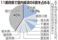 GDP2・5兆円損失も 緊急事態宣言11都府県に拡大 外出自粛で消費減 トラベル停止も…