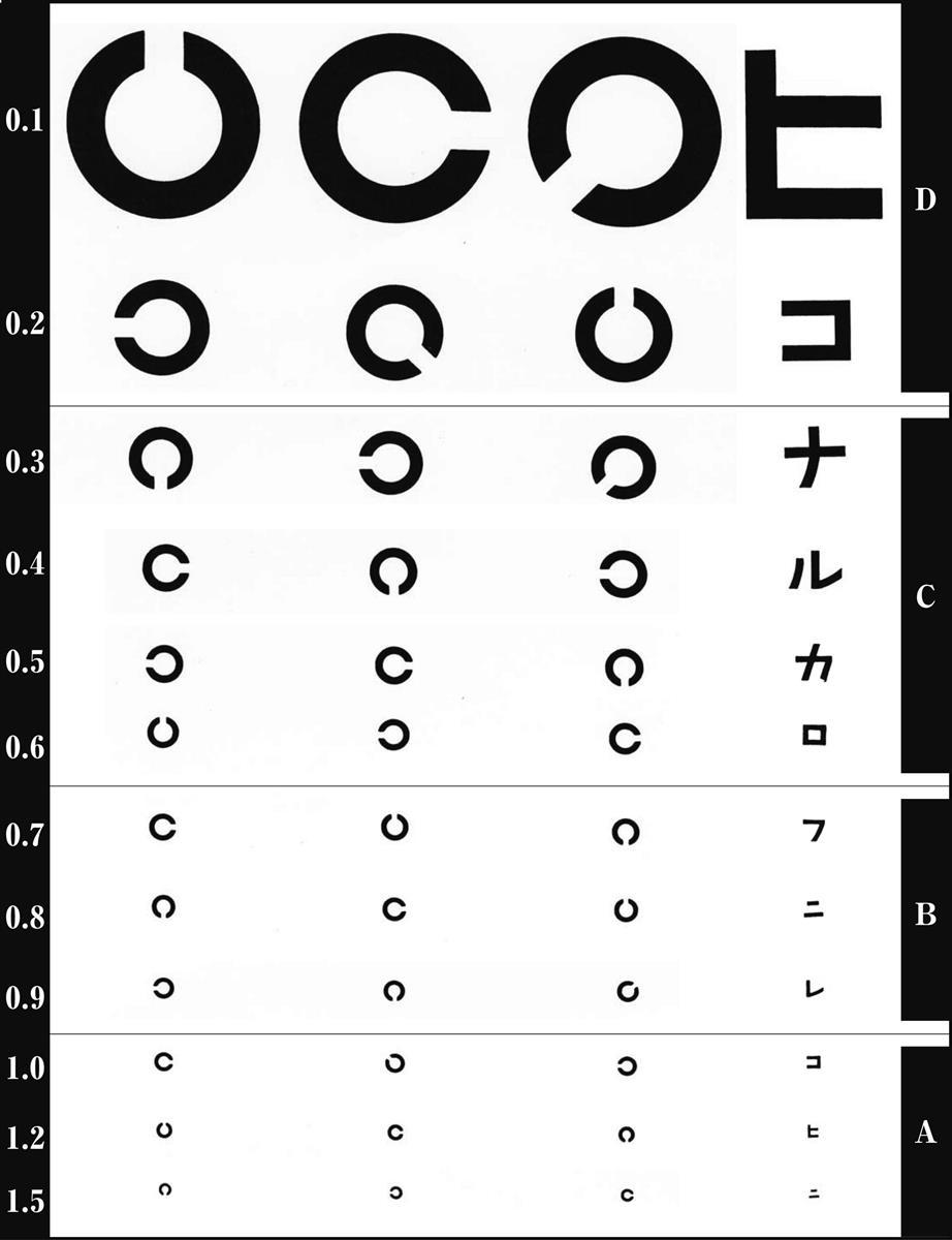 【入試最前線2021(4)】目の疲れは受験生の大敵