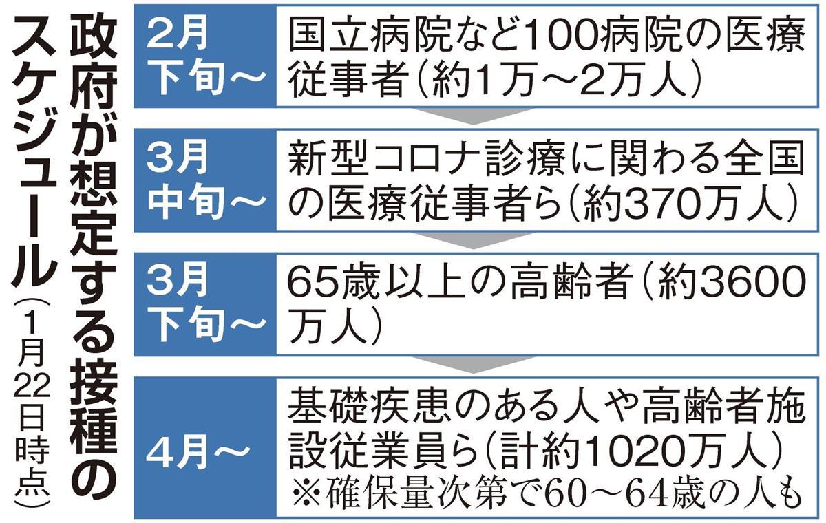 米ファイザー製の新型コロナワクチン=2020年12月(ゲッティ=共同)