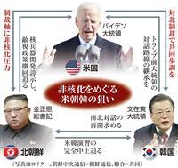 【再起動 米国と世界】正恩氏、核兵器列挙も手詰まり露呈 米韓の不協和音に懸念