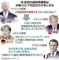 【再起動 米国と世界】欧州、同盟復活の試金石は中露