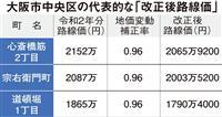 大阪・ミナミの路線価4%減額 コロナ禍で…激甚災害以外で初の補正