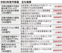 東京都、税収減で厳しい財政運営 小池知事「持続可能な回復目指す」
