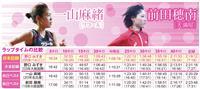 【速報・大阪国際女子マラソン】午後0時10分号砲、出るか日本記録 注目レース速報します