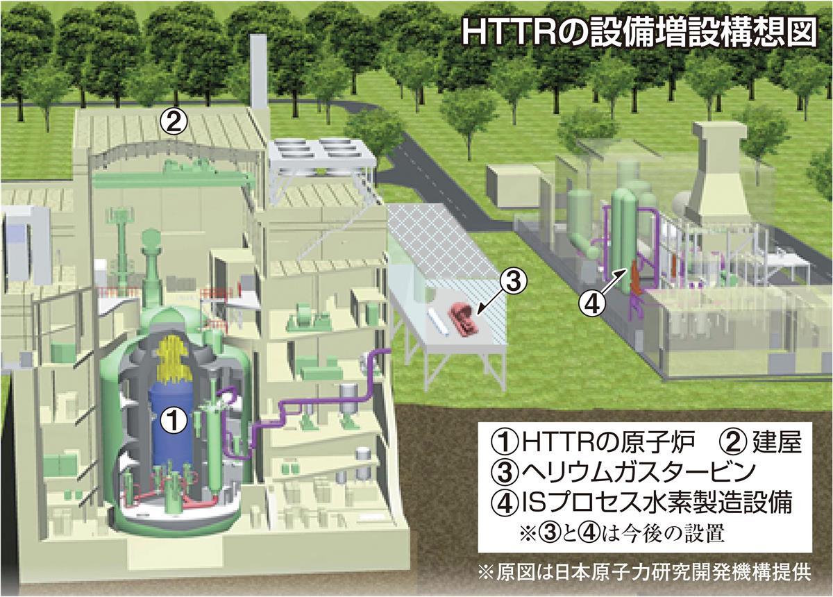【ソロモンの頭巾】長辻象平 原子力水素 地球を守る日本の次世代原発