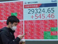 東証30年半ぶり2万9千円 期待先行、実態から遊離