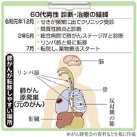 【がん電話相談から】肺がんステージIV、治療法がなくなるか不安