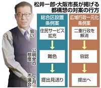大阪都構想対案「総合区」めぐり維新と公明駆け引き
