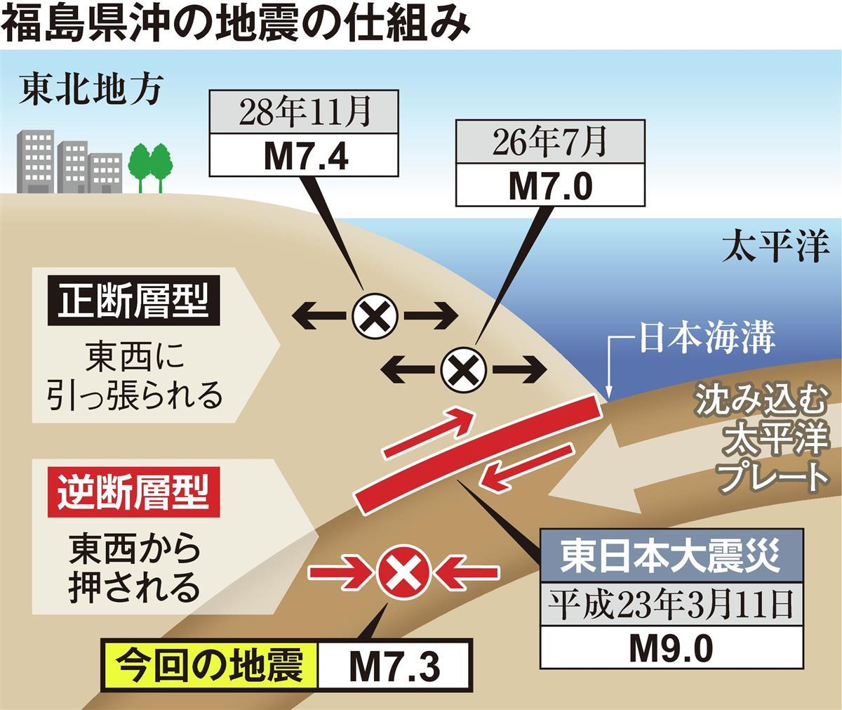 地震 福島 沖