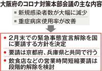 大阪府、月末解除要請を決定 病床改善、飲食店時短は「段階的に解除」