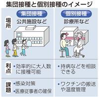 【ワクチンここが知りたい】「集団接種」「個別接種」何が違う?