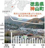 【地方変動】第1部・溶ける自治体(1)コロナ時代、もう東京でなくてもいい