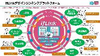 「ifLink Open Community 2021 Wi…
