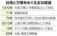 万博の台湾招請めぐり大阪知事「政府判断」と明言避ける