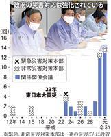 【復興日本】東日本大震災10年 第3部 未来へ(1)緊急参集「空振り恐れず」 トップが…