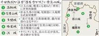 実はすごい奈良の城 「お城探偵」千田教授が語る