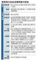 関電社長ら争う姿勢 株主代表訴訟初弁論 大阪地裁