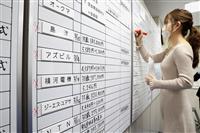 【春闘】トヨタ、日産満額回答 電機、8年連続ベア実施